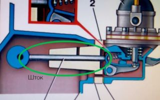 Шток топливного насоса на ВАЗ 2107 карбюратор