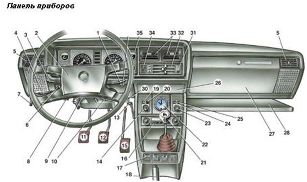 Схема панели приборов
