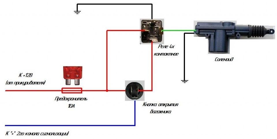 Подробная схема подключения привода багажника
