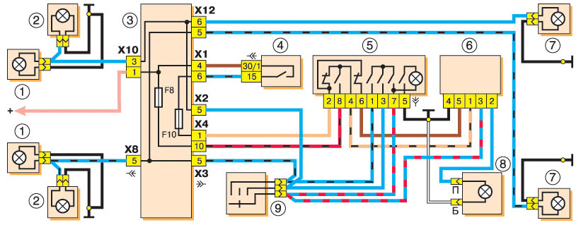 Схема подключения поворотников и аварийки на ВАЗ 2107