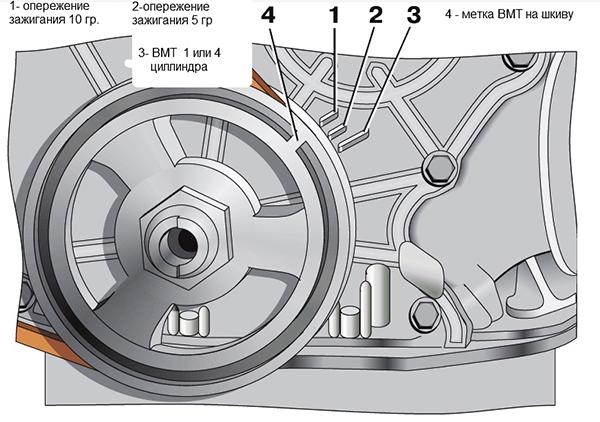 metkigrm - Установка меток грм ваз 2107 инжектор