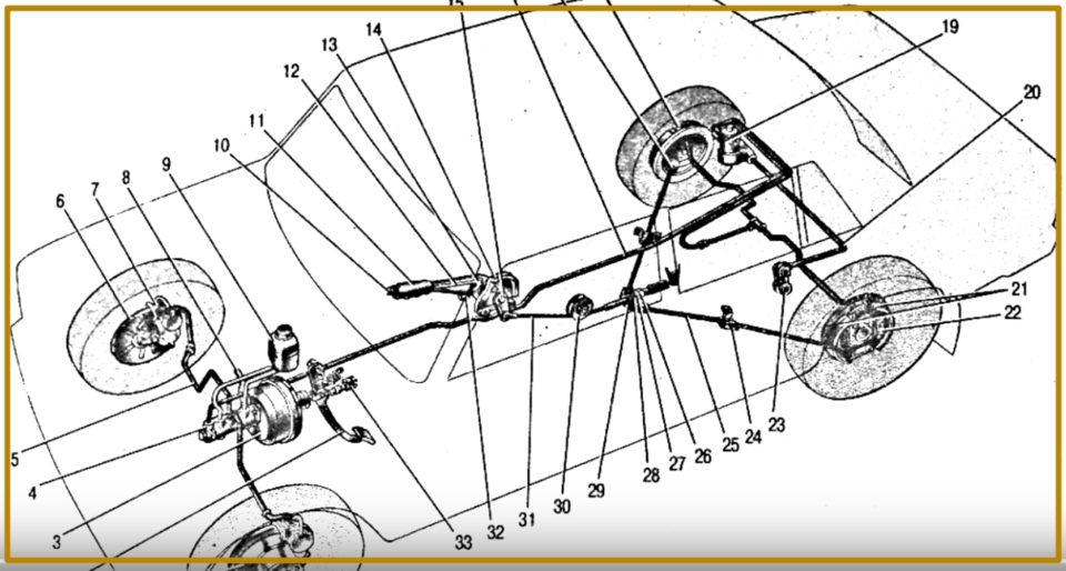 tormsistema e1548064893503 - Тормозная система автомобиля ваз 2107