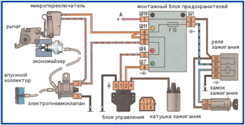 Схема системы экономайзера