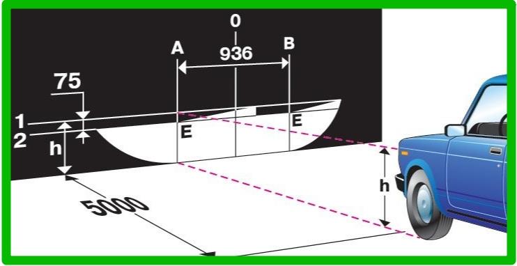 Схема настройки фар
