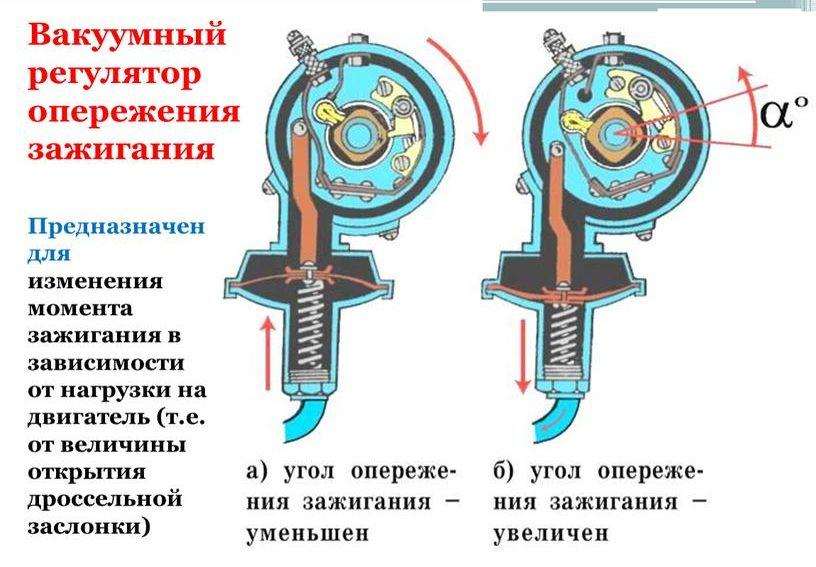 Вакуумный регулятор ВАЗ